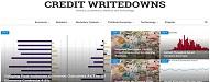 Top 10 Economics Blog of 2020 creditwritedowns.com